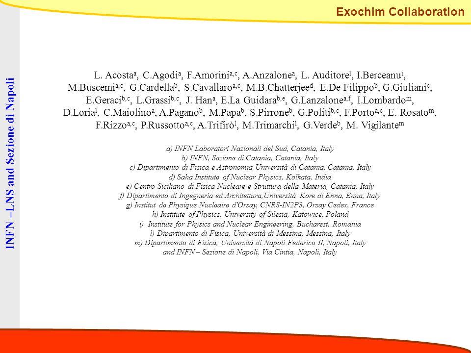 L. Acosta a, C.Agodi a, F.Amorini a,c, A.Anzalone a, L. Auditore l, I.Berceanu i, M.Buscemi a,c, G.Cardella b, S.Cavallaro a,c, M.B.Chatterjee d, E.De