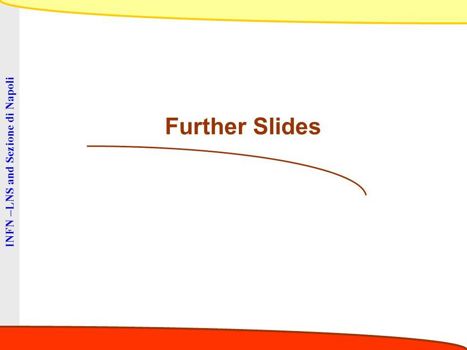 Further Slides INFN –LNS and Sezione di Napoli
