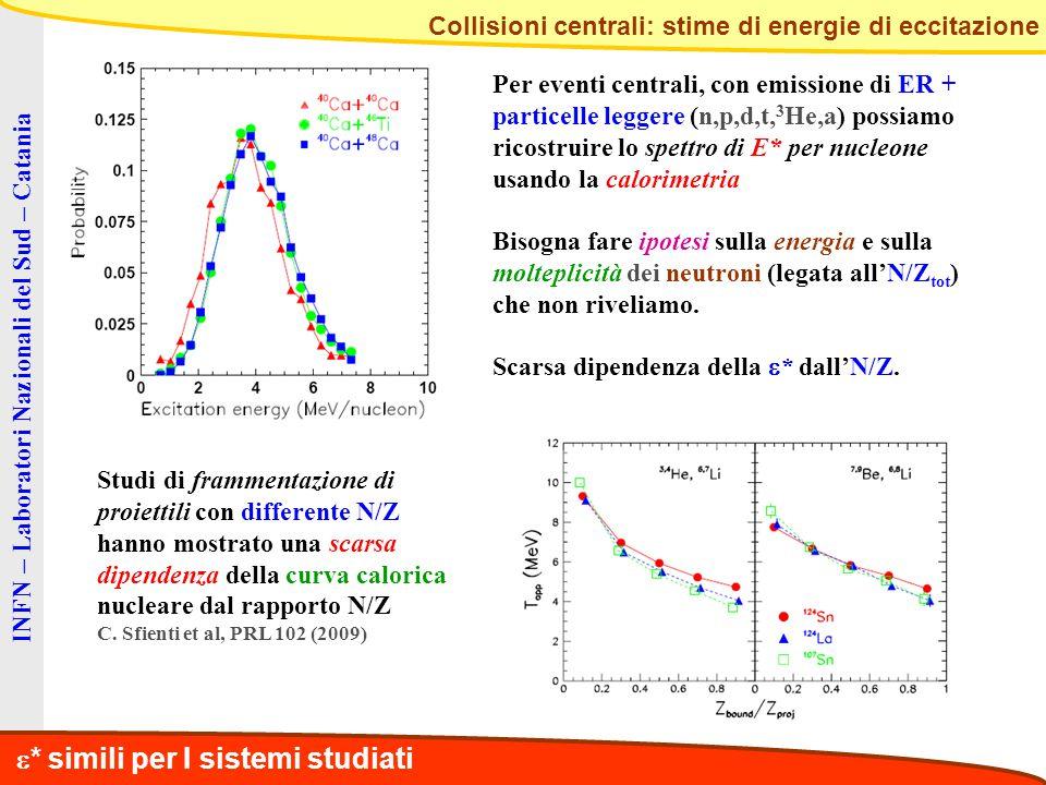 INFN – Laboratori Nazionali del Sud – Catania Collisioni centrali: stime di energie di eccitazione Per eventi centrali, con emissione di ER + particelle leggere (n,p,d,t, 3 He,a) possiamo ricostruire lo spettro di E* per nucleone usando la calorimetria Bisogna fare ipotesi sulla energia e sulla molteplicità dei neutroni (legata all'N/Z tot ) che non riveliamo.