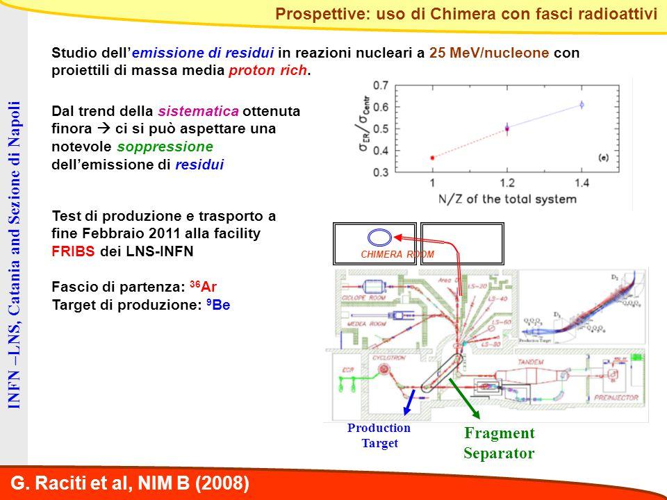 INFN –LNS, Catania and Sezione di Napoli Prospettive: uso di Chimera con fasci radioattivi Studio dell'emissione di residui in reazioni nucleari a 25 MeV/nucleone con proiettili di massa media proton rich.