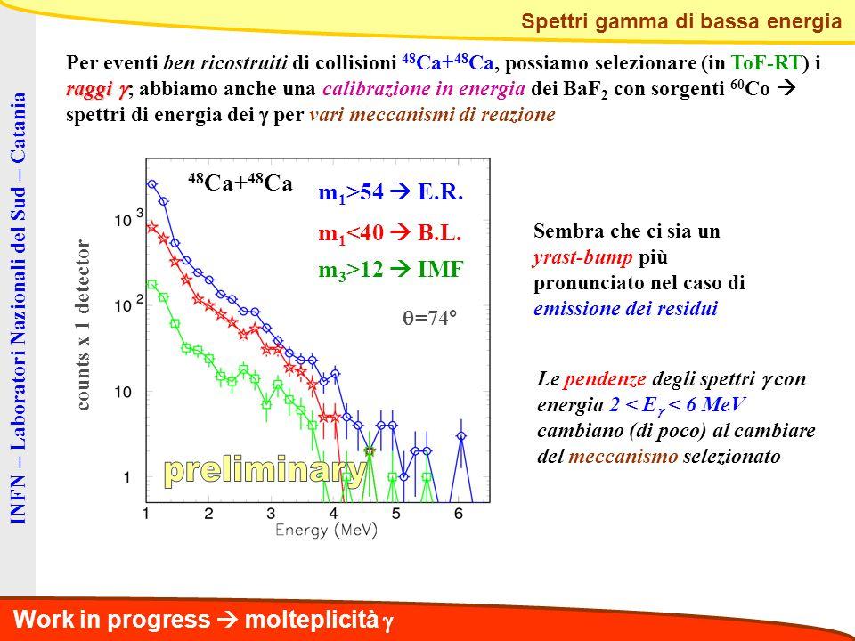 INFN – Laboratori Nazionali del Sud – Catania Spettri gamma di bassa energia m 1 >54  E.R. m 1 <40  B.L. m 3 >12  IMF counts x 1 detector 48 Ca+ 48