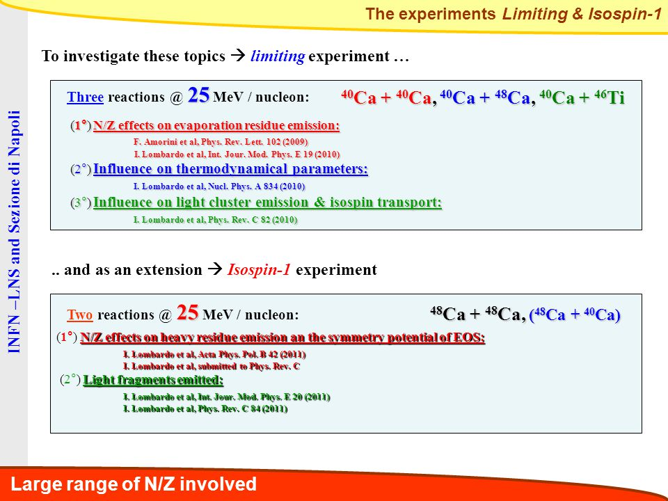 The experiments Limiting & Isospin-1 To investigate these topics  limiting experiment … 25 Three reactions @ 25 MeV / nucleon: 40 Ca + 40 Ca, 40 Ca + 48 Ca, 40 Ca + 46 Ti (1°) N/Z effects on evaporation residue emission: F.
