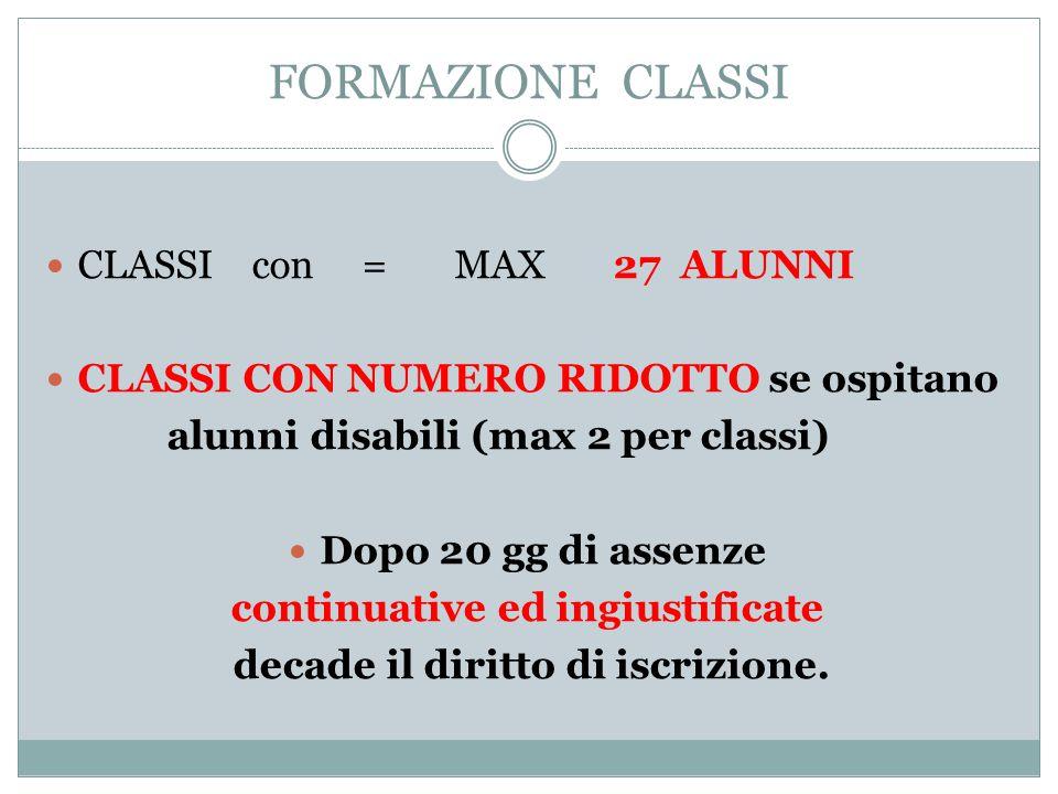 FORMAZIONE CLASSI CLASSI con = MAX 27 ALUNNI CLASSI CON NUMERO RIDOTTO se ospitano alunni disabili (max 2 per classi) Dopo 20 gg di assenze continuati