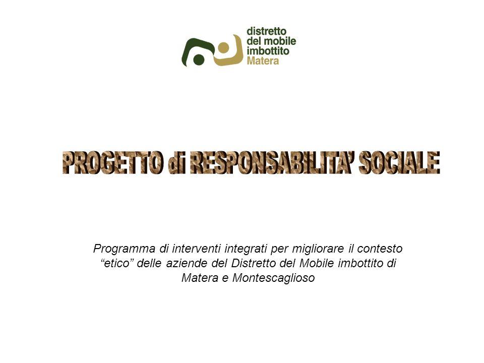 Programma di interventi integrati per migliorare il contesto etico delle aziende del Distretto del Mobile imbottito di Matera e Montescaglioso