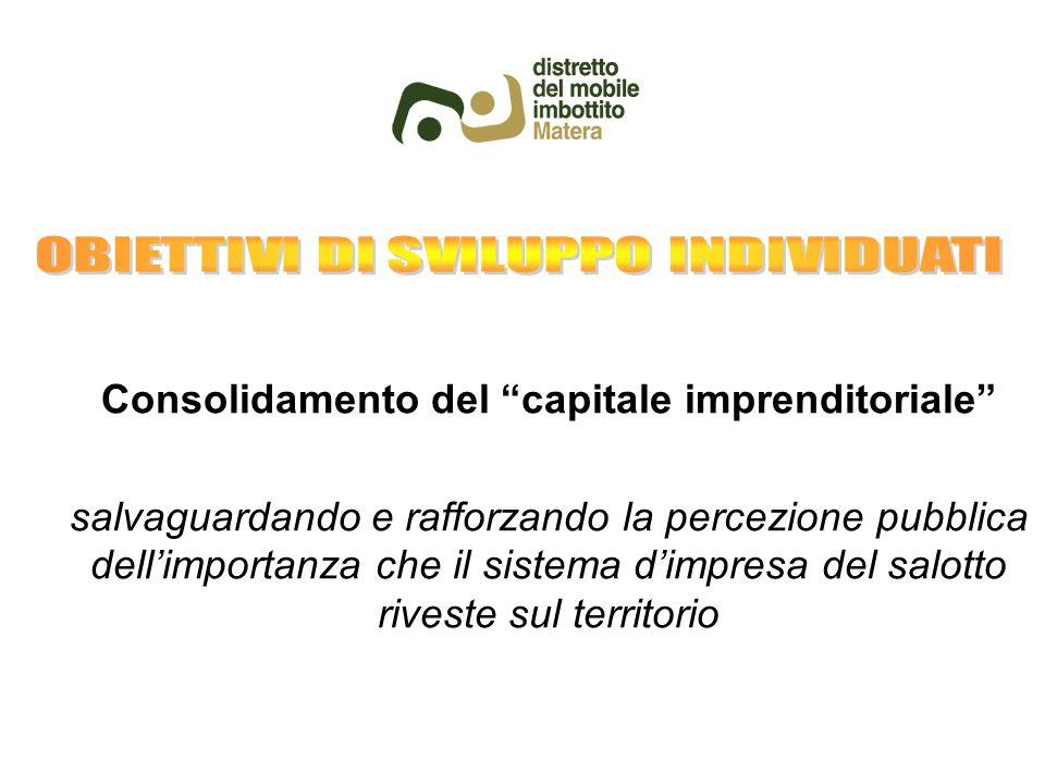 Consolidamento del capitale imprenditoriale salvaguardando e rafforzando la percezione pubblica dell'importanza che il sistema d'impresa del salotto riveste sul territorio