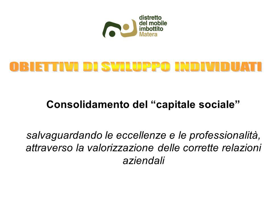 Consolidamento del capitale sociale salvaguardando le eccellenze e le professionalità, attraverso la valorizzazione delle corrette relazioni aziendali