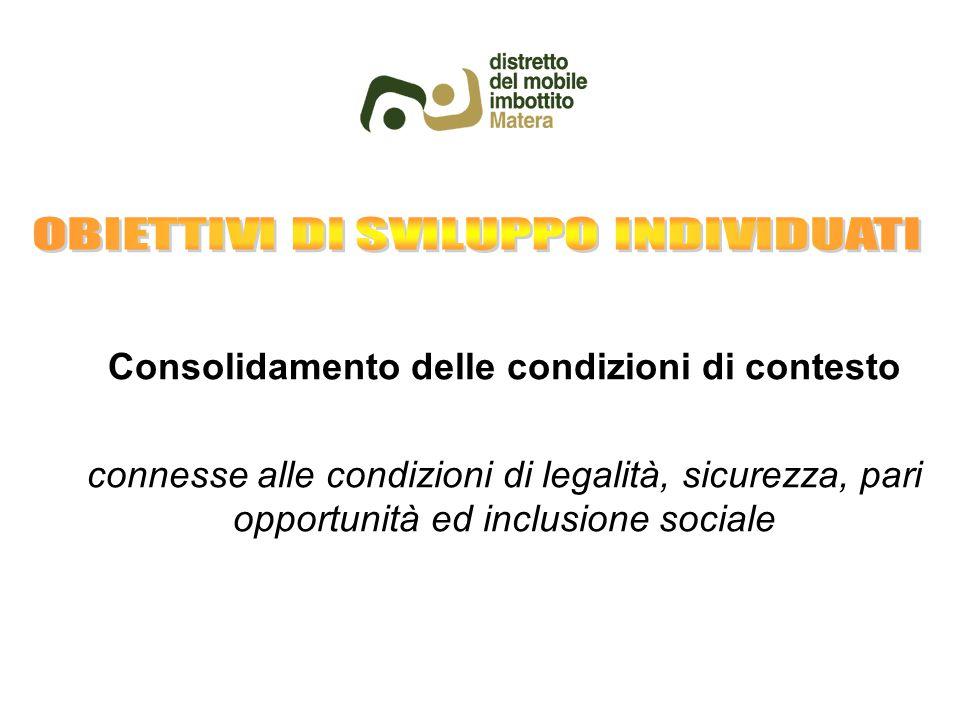 Consolidamento delle condizioni di contesto connesse alle condizioni di legalità, sicurezza, pari opportunità ed inclusione sociale