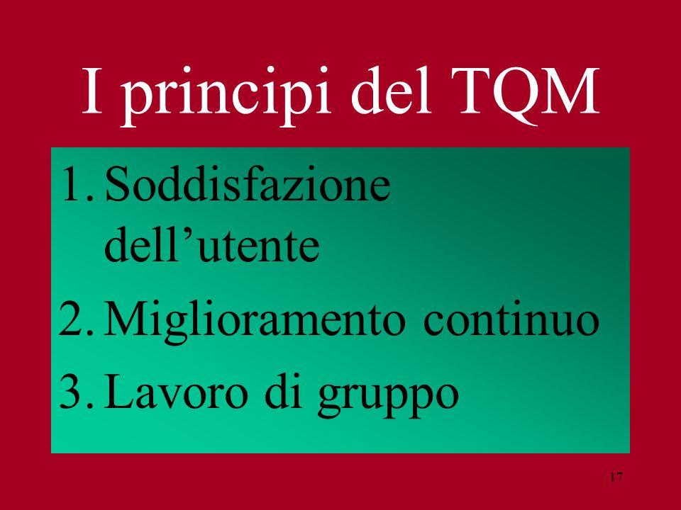 17 I principi del TQM 1.Soddisfazione dell'utente 2.Miglioramento continuo 3.Lavoro di gruppo
