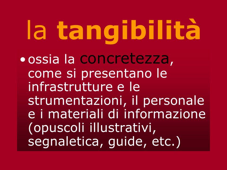 la tangibilità ossia la concretezza, come si presentano le infrastrutture e le strumentazioni, il personale e i materiali di informazione (opuscoli illustrativi, segnaletica, guide, etc.)