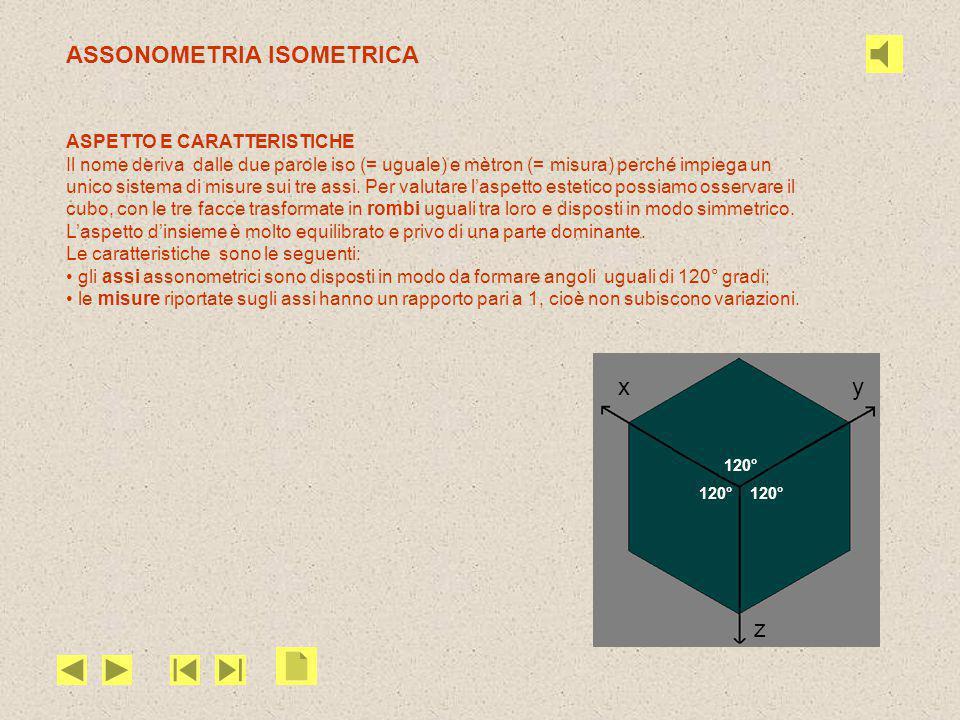 ASSONOMETRIA ISOMETRICA ASPETTO E CARATTERISTICHE Il nome deriva dalle due parole iso (= uguale) e mètron (= misura) perché impiega un unico sistema di misure sui tre assi.