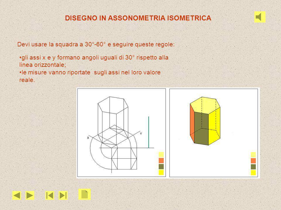 ASSONOMETRIA ISOMETRICA ASPETTO E CARATTERISTICHE Il nome deriva dalle due parole iso (= uguale) e mètron (= misura) perché impiega un unico sistema d