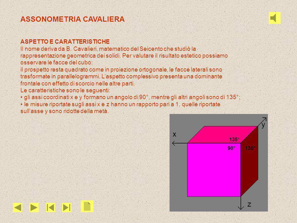ASSONOMETRIA CAVALIERA ASPETTO E CARATTERISTICHE Il nome deriva da B.