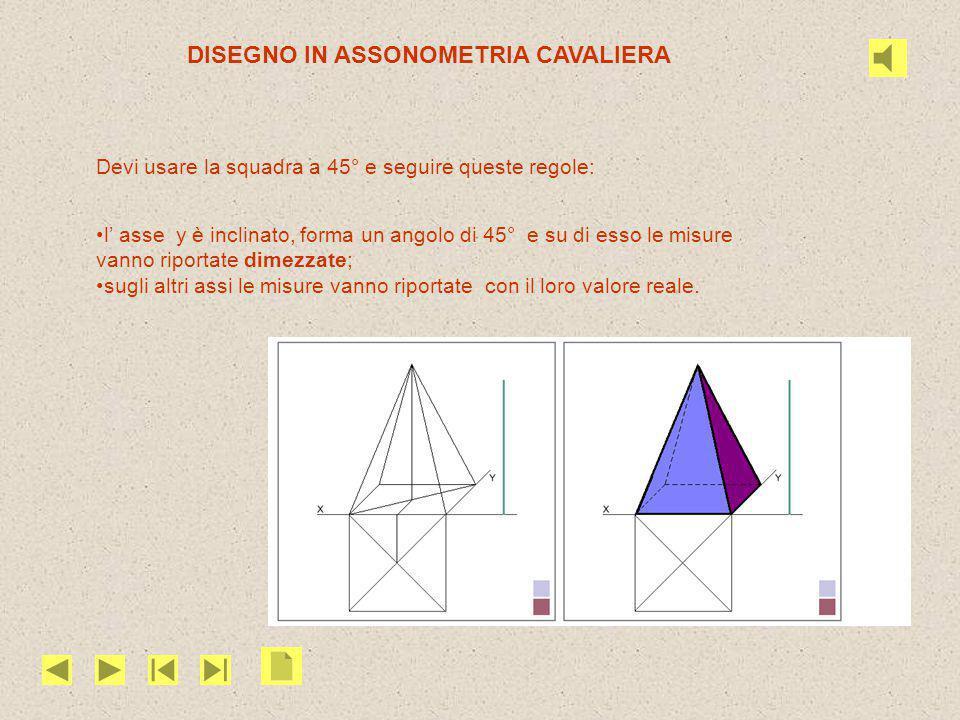 ASSONOMETRIA CAVALIERA ASPETTO E CARATTERISTICHE Il nome deriva da B. Cavalieri, matematico del Seicento che studiò la rappresentazione geometrica dei