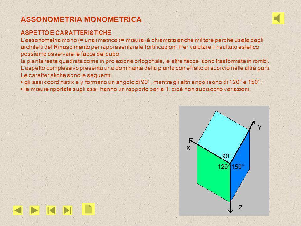 ASSONOMETRIA MONOMETRICA ASPETTO E CARATTERISTICHE L'assonometria mono (= una) metrica (= misura) è chiamata anche militare perché usata dagli architetti del Rinascimento per rappresentare le fortificazioni.