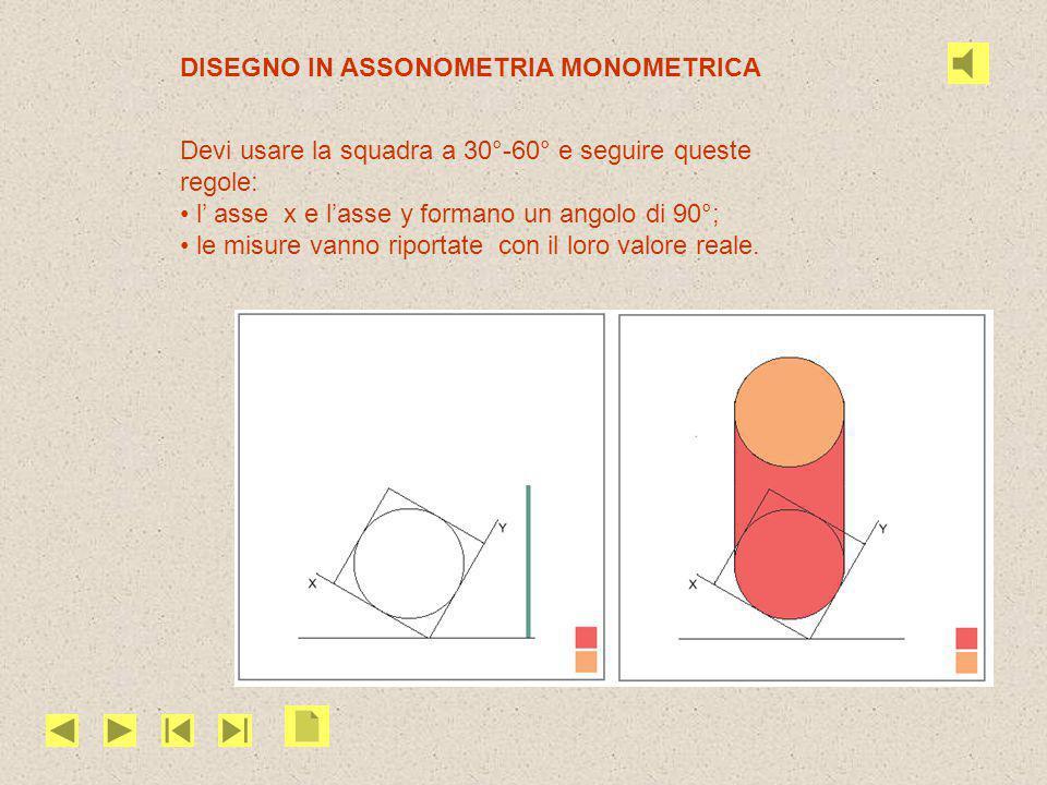 DISEGNO IN ASSONOMETRIA MONOMETRICA Devi usare la squadra a 30°-60° e seguire queste regole: l' asse x e l'asse y formano un angolo di 90°; le misure vanno riportate con il loro valore reale.