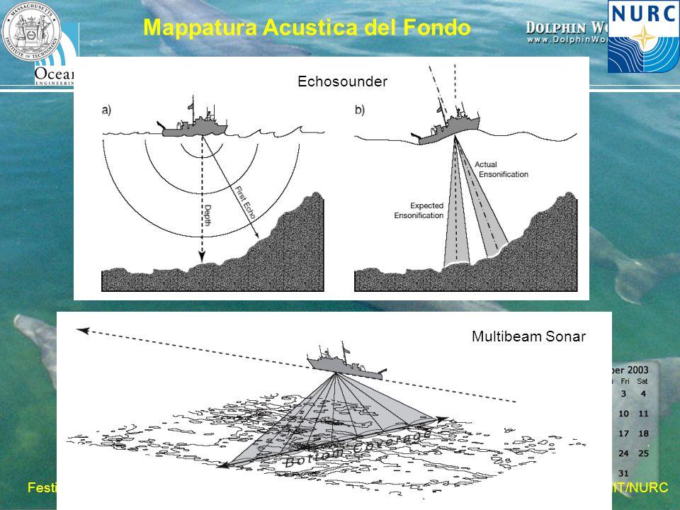 H. Schmidt – MIT/NURC Festival della Scienza, 2007 Mappatura Acustica del Fondo Multibeam Sonar Echosounder