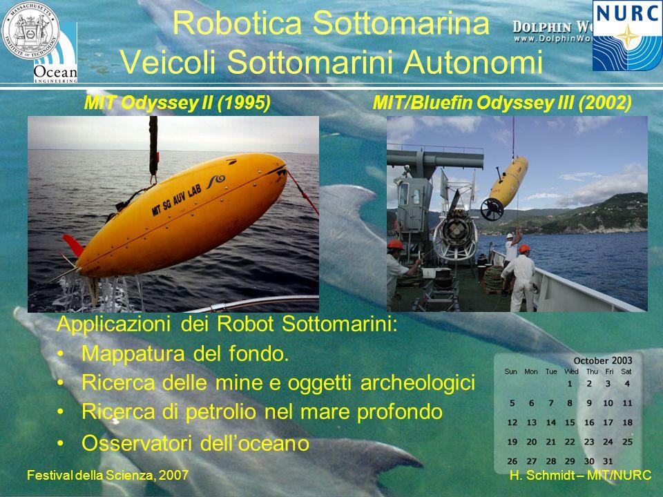 H. Schmidt – MIT/NURC Festival della Scienza, 2007 Robotica Sottomarina Veicoli Sottomarini Autonomi MIT Odyssey II (1995) MIT/Bluefin Odyssey III (20