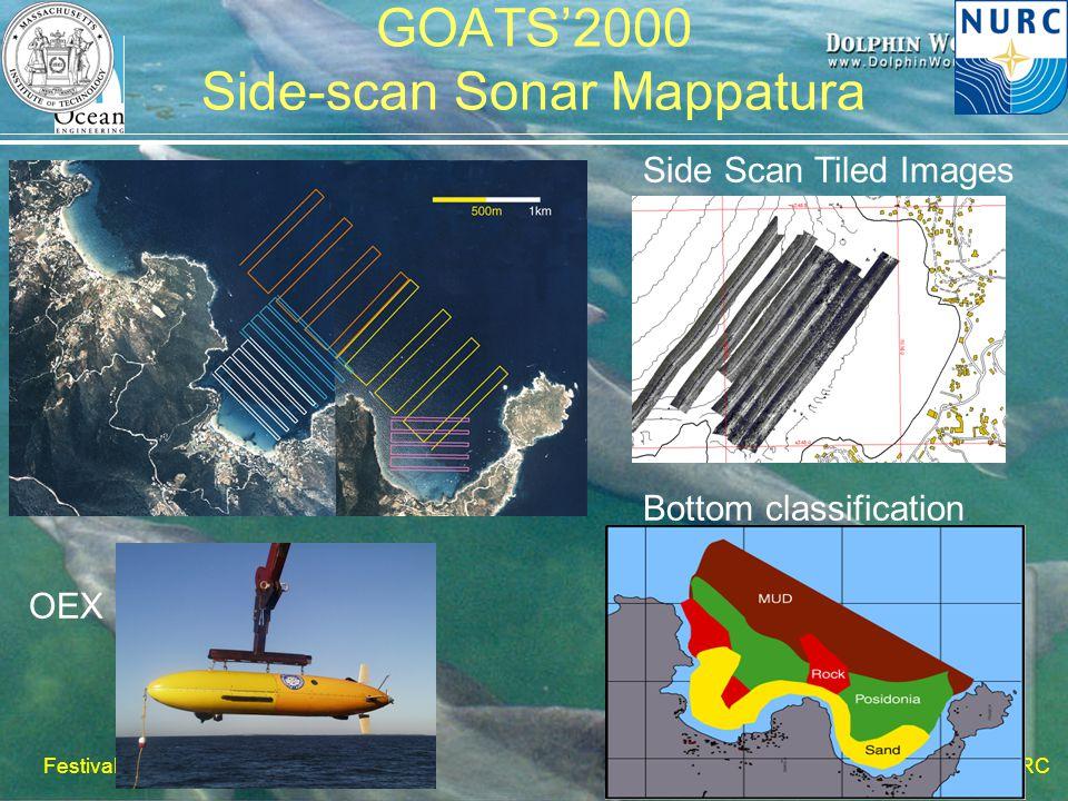 H. Schmidt – MIT/NURC Festival della Scienza, 2007 GOATS'2000 Side-scan Sonar Mappatura Side Scan Tiled Images Bottom classification OEX