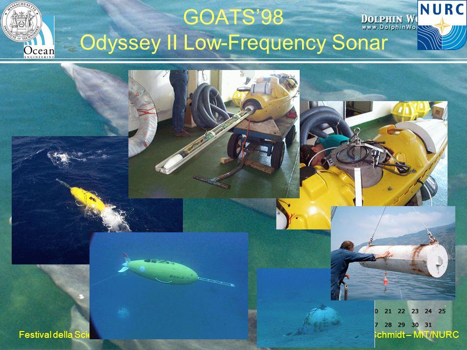 H. Schmidt – MIT/NURC Festival della Scienza, 2007 GOATS'98 Odyssey II Low-Frequency Sonar