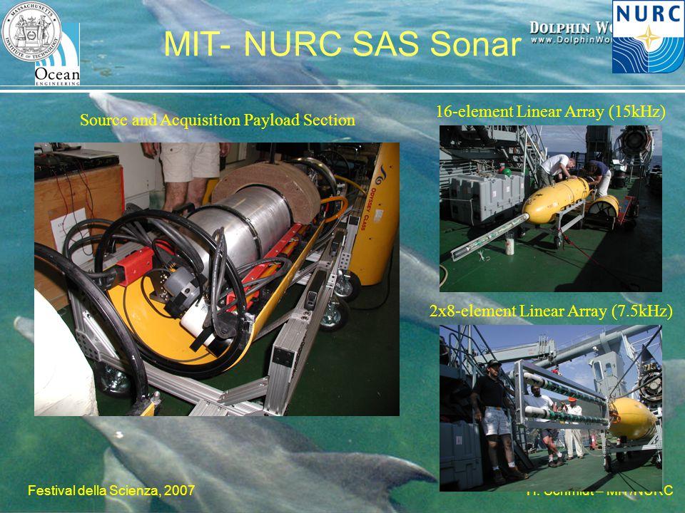 H. Schmidt – MIT/NURC Festival della Scienza, 2007 MIT- NURC SAS Sonar Source and Acquisition Payload Section 2x8-element Linear Array (7.5kHz) 16-ele