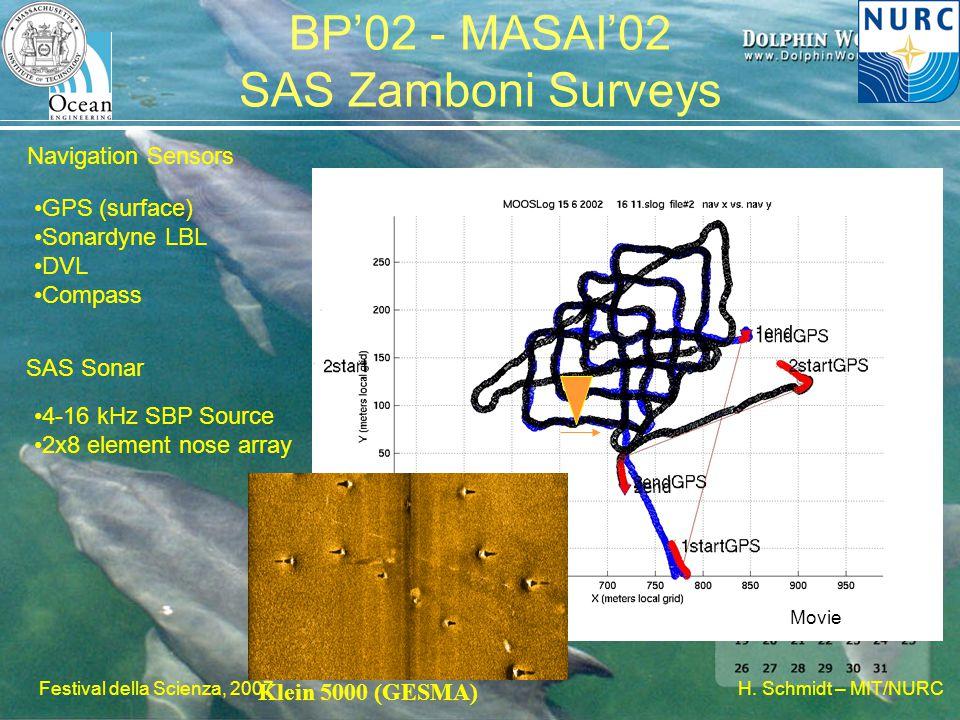 H. Schmidt – MIT/NURC Festival della Scienza, 2007 BP'02 - MASAI'02 SAS Zamboni Surveys Navigation Sensors GPS (surface) Sonardyne LBL DVL Compass SAS