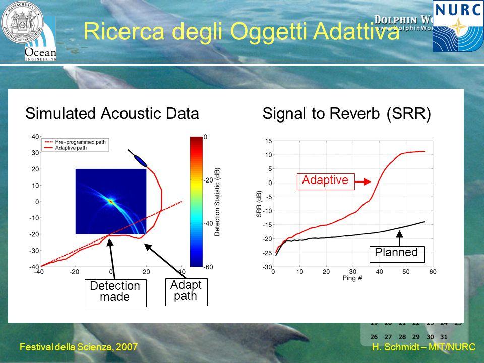 H. Schmidt – MIT/NURC Festival della Scienza, 2007 Ricerca degli Oggetti Adattiva Detection made Adapt path Simulated Acoustic DataSignal to Reverb (S