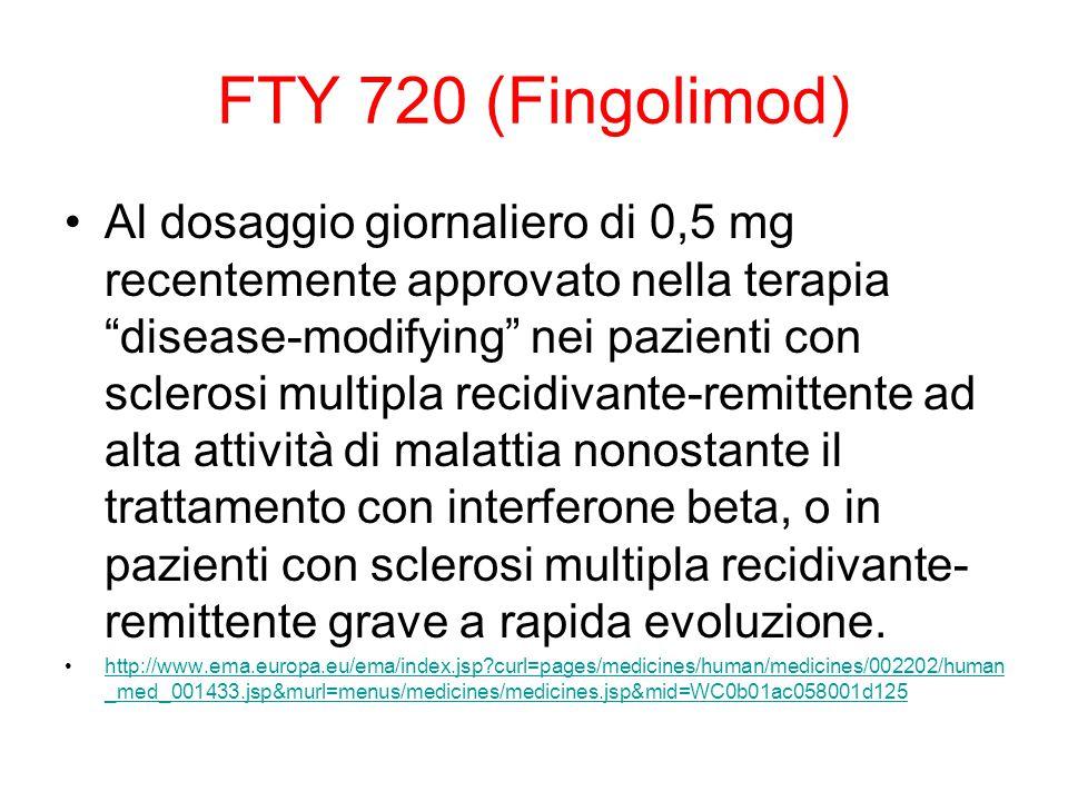FTY 720 (Fingolimod) Al dosaggio giornaliero di 0,5 mg recentemente approvato nella terapia disease-modifying nei pazienti con sclerosi multipla recidivante-remittente ad alta attività di malattia nonostante il trattamento con interferone beta, o in pazienti con sclerosi multipla recidivante- remittente grave a rapida evoluzione.