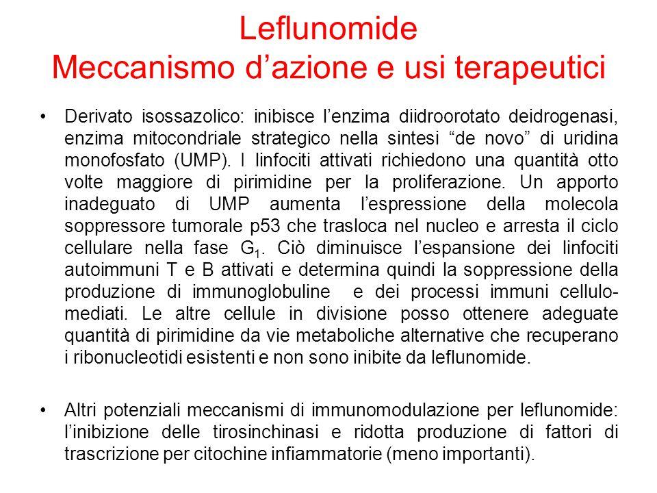 Leflunomide Meccanismo d'azione e usi terapeutici Derivato isossazolico: inibisce l'enzima diidroorotato deidrogenasi, enzima mitocondriale strategico nella sintesi de novo di uridina monofosfato (UMP).