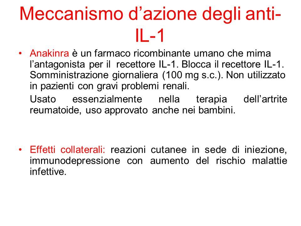 Meccanismo d'azione degli anti- IL-1 Anakinra è un farmaco ricombinante umano che mima l'antagonista per il recettore IL-1.