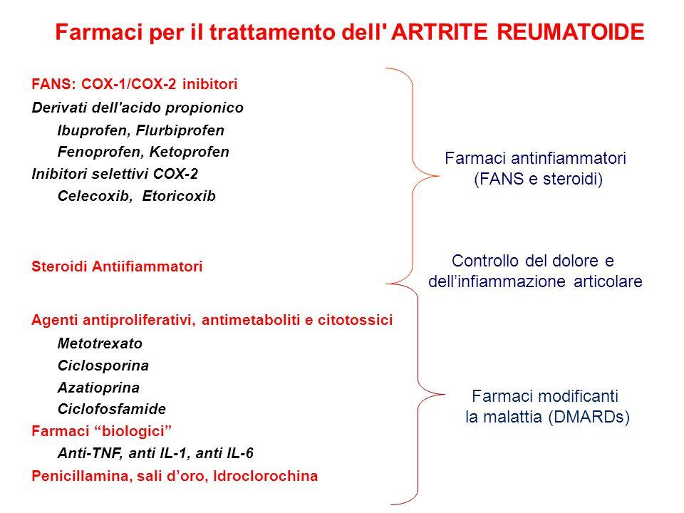 Farmaci per il trattamento dell ARTRITE REUMATOIDE FANS: COX-1/COX-2 inibitori Derivati dell acido propionico Ibuprofen, Flurbiprofen Fenoprofen, Ketoprofen Inibitori selettivi COX-2 Celecoxib, Etoricoxib Steroidi Antiifiammatori Agenti antiproliferativi, antimetaboliti e citotossici Metotrexato Ciclosporina Azatioprina Ciclofosfamide Farmaci biologici Anti-TNF, anti IL-1, anti IL-6 Penicillamina, sali d'oro, Idroclorochina Farmaci modificanti la malattia (DMARDs) Farmaci antinfiammatori (FANS e steroidi) Controllo del dolore e dell'infiammazione articolare