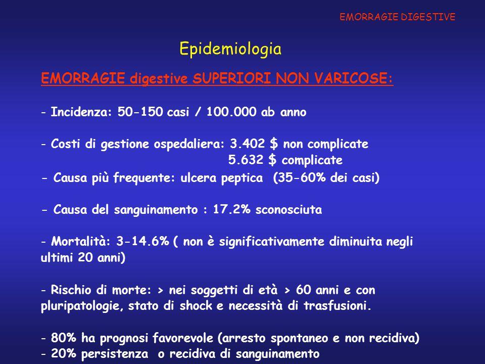 Epidemiologia EMORRAGIE digestive SUPERIORI NON VARICOSE: - Incidenza: 50-150 casi / 100.000 ab anno - Costi di gestione ospedaliera: 3.402 $ non comp