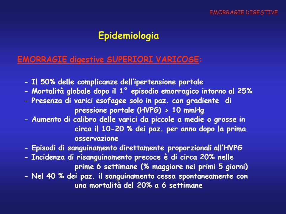 Epidemiologia EMORRAGIE digestive SUPERIORI VARICOSE: - Il 50% delle complicanze dell'ipertensione portale - Mortalità globale dopo il 1° episodio emo