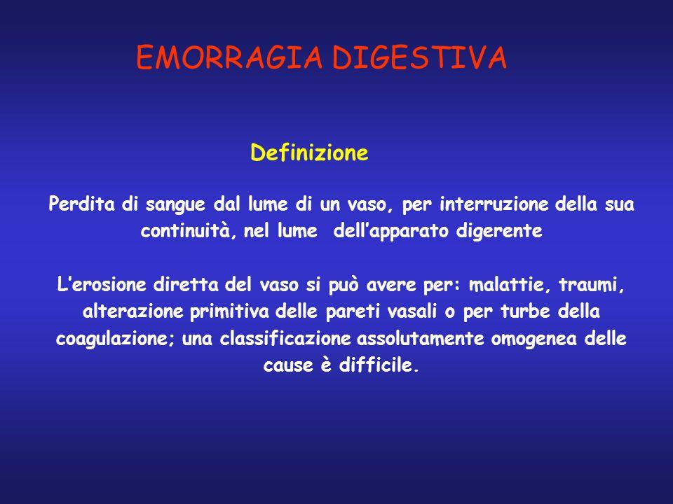 Definizione Può essere dovuta a lesioni dell'apparato digerente con diversa eziologia, e può presentarsi in maniera acuta o cronica.