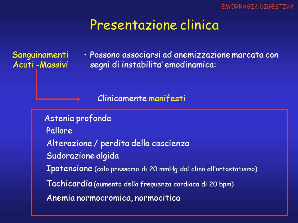 Sanguinamenti Acuti -Massivi EMORRAGIA DIGESTIVA Presentazione clinica Possono associarsi ad anemizzazione marcata con segni di instabilita' emodinami