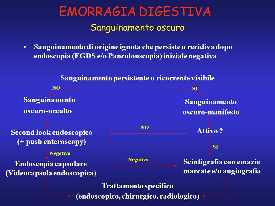 Sanguinamento oscuro Sanguinamento di origine ignota che persiste o recidiva dopo endoscopia (EGDS e/o Pancolonscopia) iniziale negativa Sanguinamento