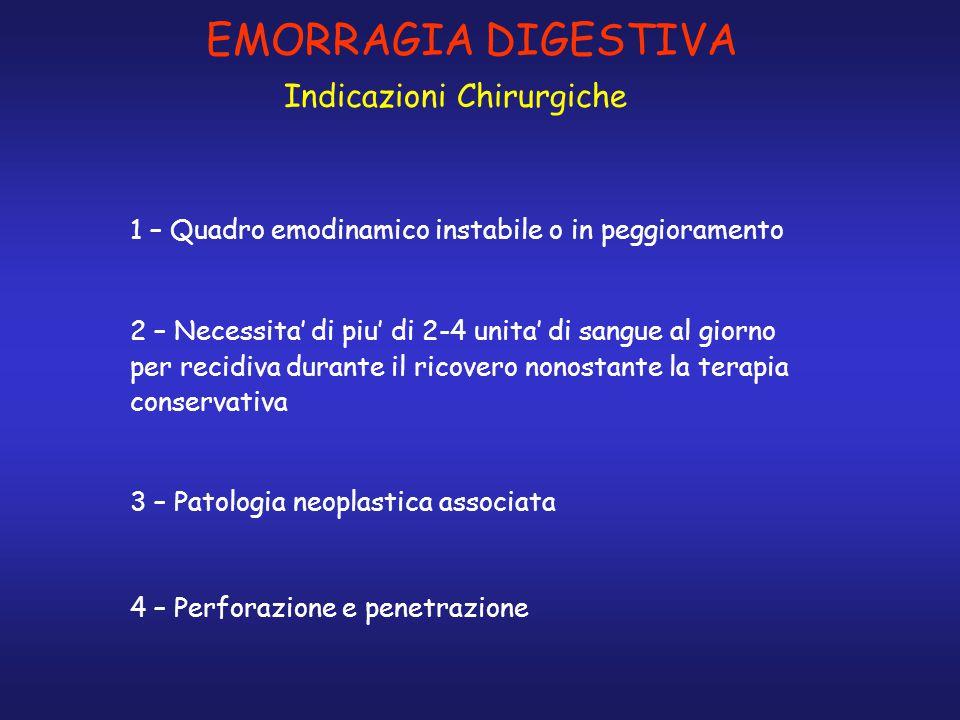 EMORRAGIA DIGESTIVA Indicazioni Chirurgiche 1 – Quadro emodinamico instabile o in peggioramento 2 – Necessita' di piu' di 2-4 unita' di sangue al gior