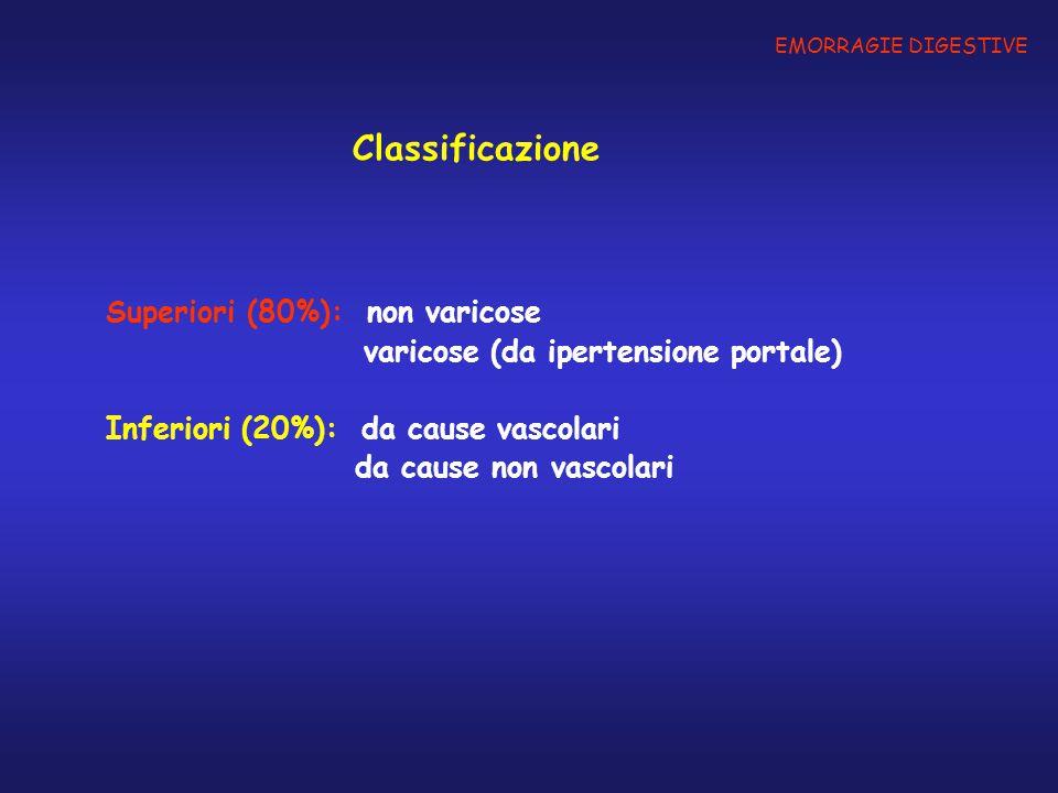 Classificazione Superiori (80%): non varicose varicose (da ipertensione portale) Inferiori (20%): da cause vascolari da cause non vascolari EMORRAGIE