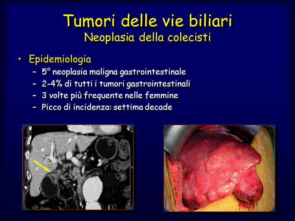 Tumori delle vie biliari Neoplasia della colecisti Epidemiologia –5° neoplasia maligna gastrointestinale –2-4% di tutti i tumori gastrointestinali –3