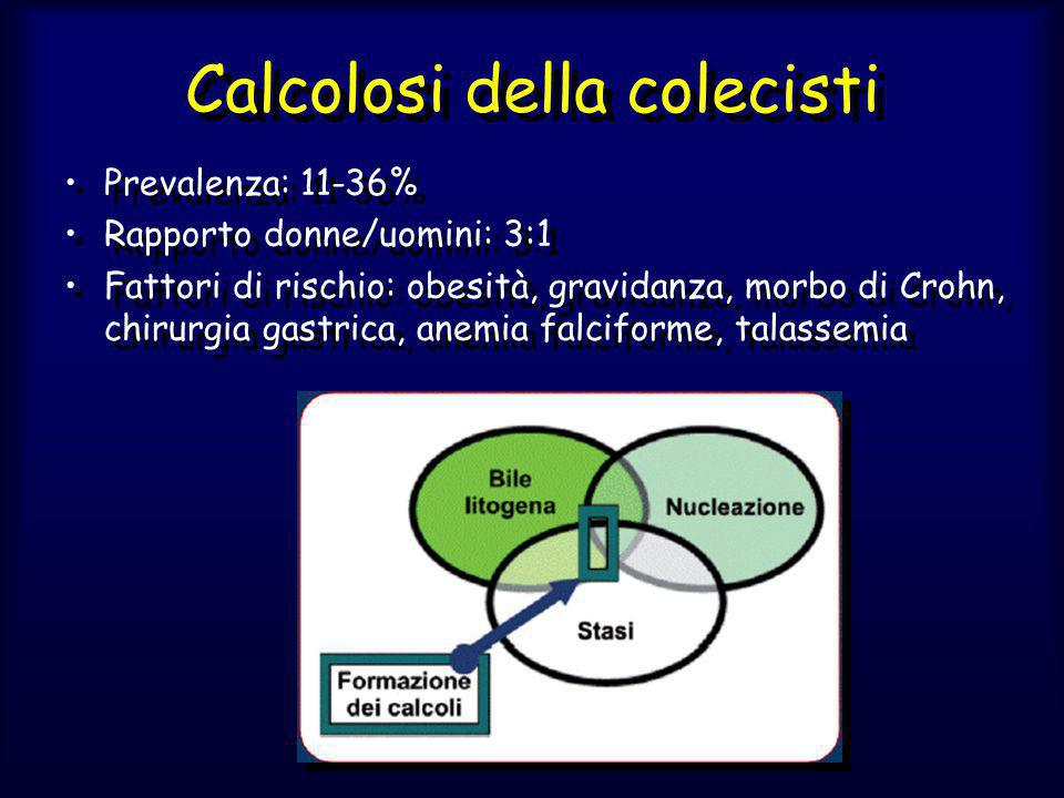 Calcolosi della colecisti Prevalenza: 11-36% Rapporto donne/uomini: 3:1 Fattori di rischio: obesità, gravidanza, morbo di Crohn, chirurgia gastrica, a