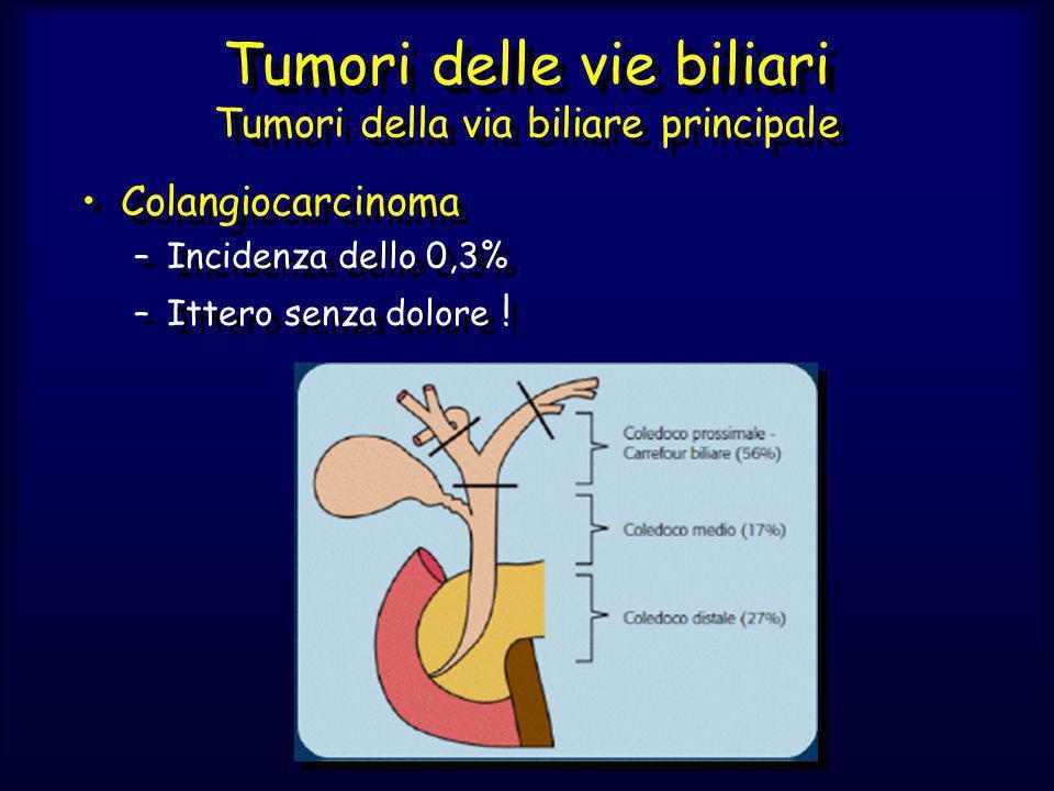 Tumori delle vie biliari Tumori della via biliare principale Colangiocarcinoma –Incidenza dello 0,3% –Ittero senza dolore ! Colangiocarcinoma –Inciden