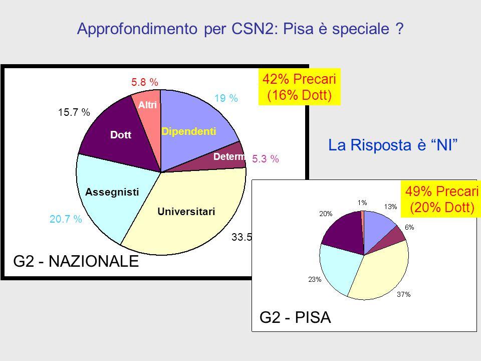 Approfondimento per CSN2: Pisa è speciale .