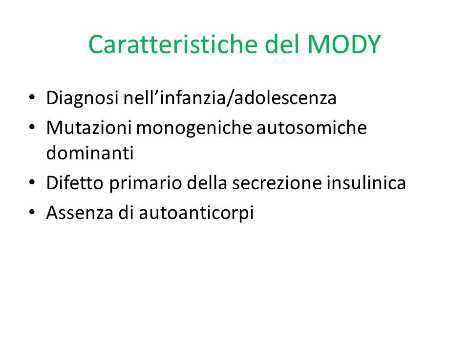 Caratteristiche del MODY Diagnosi nell'infanzia/adolescenza Mutazioni monogeniche autosomiche dominanti Difetto primario della secrezione insulinica A
