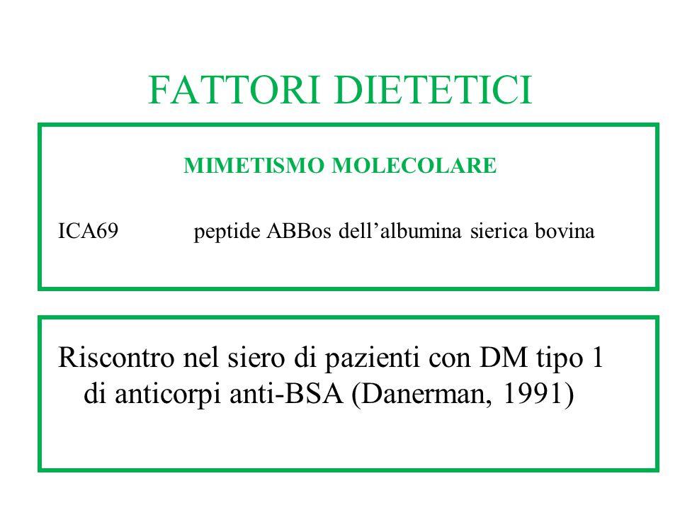 FATTORI DIETETICI MIMETISMO MOLECOLARE ICA69peptide ABBos dell'albumina sierica bovina Riscontro nel siero di pazienti con DM tipo 1 di anticorpi anti