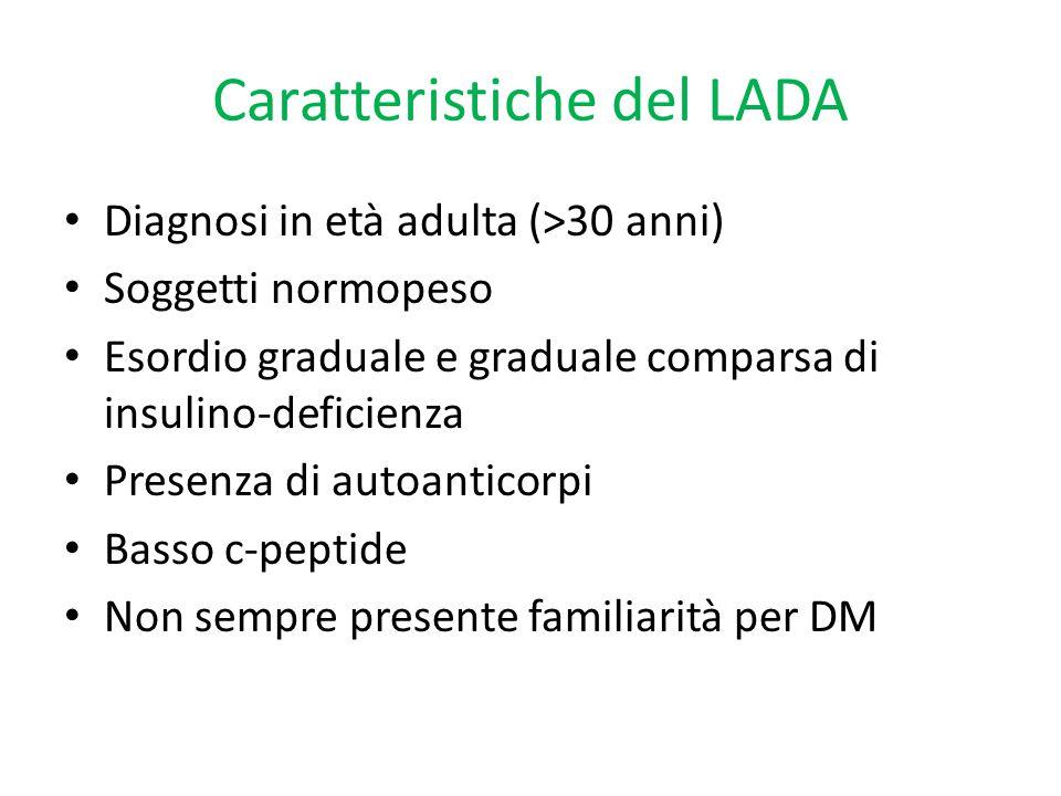 Caratteristiche del LADA Diagnosi in età adulta (>30 anni) Soggetti normopeso Esordio graduale e graduale comparsa di insulino-deficienza Presenza di