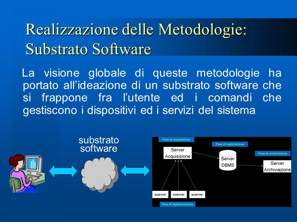 Realizzazione delle Metodologie: Substrato Software La visione globale di queste metodologie ha portato all'ideazione di un substrato software che si