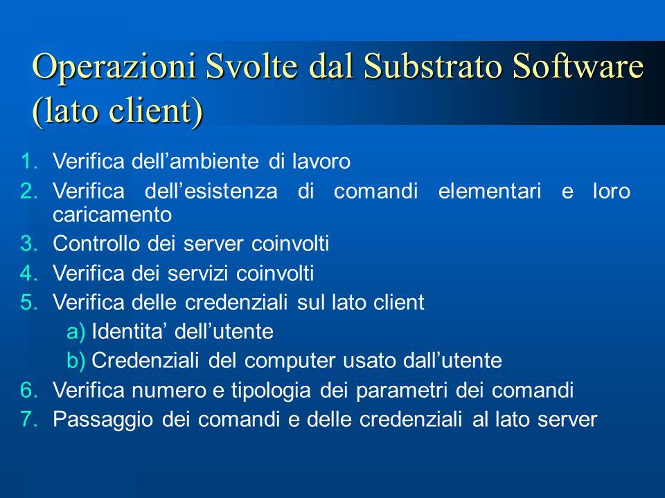 Operazioni Svolte dal Substrato Software (lato client) 1.Verifica dell'ambiente di lavoro 2.Verifica dell'esistenza di comandi elementari e loro caric