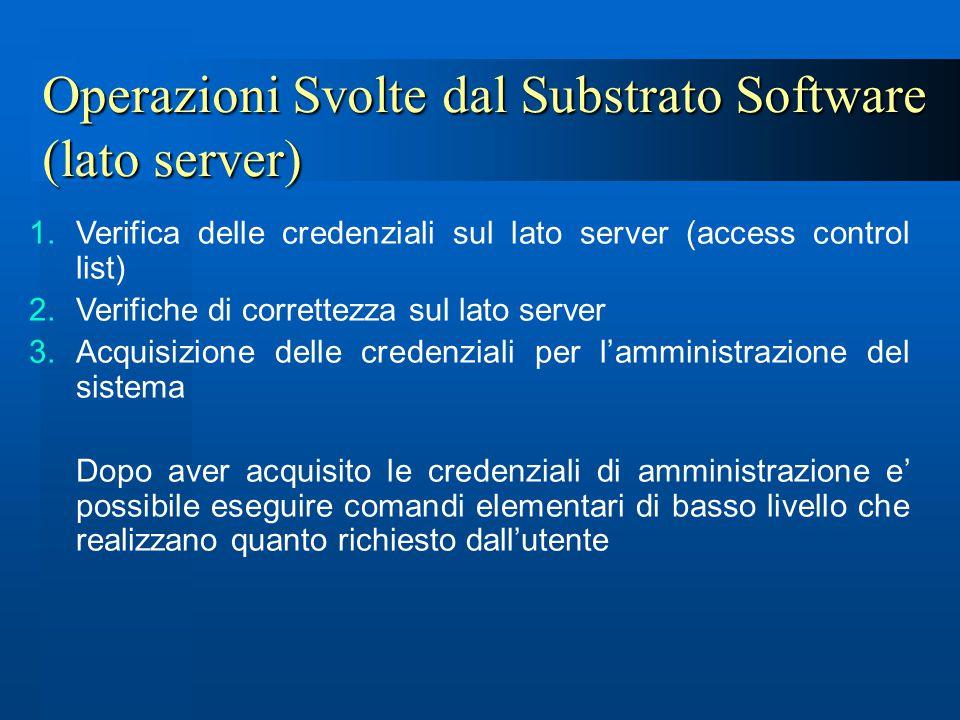 Operazioni Svolte dal Substrato Software (lato server) 1.Verifica delle credenziali sul lato server (access control list) 2.Verifiche di correttezza s