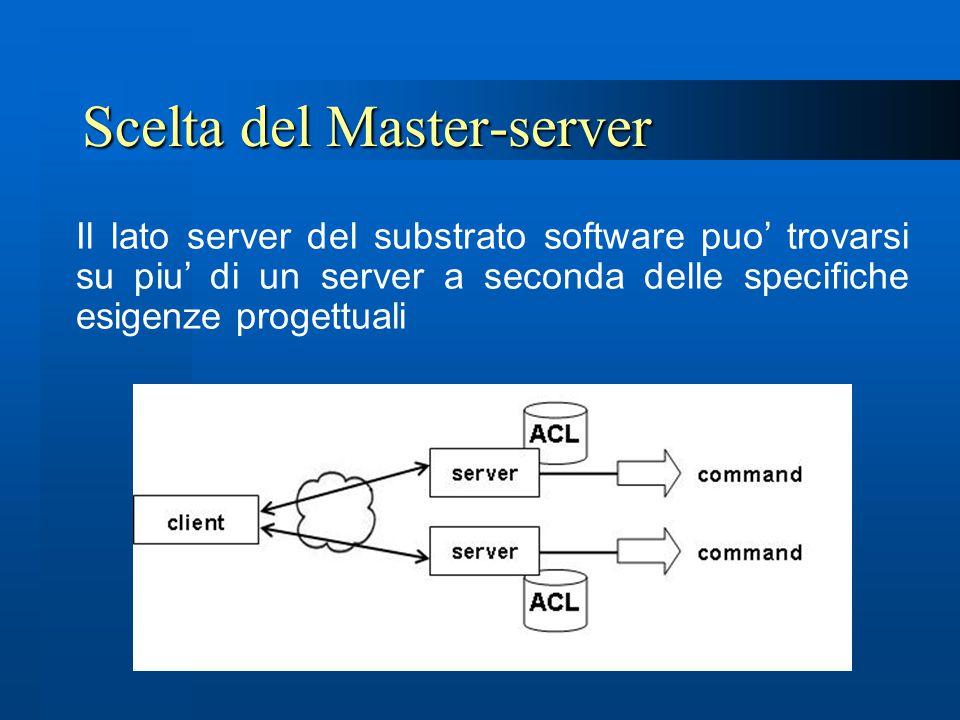 Scelta del Master-server Il lato server del substrato software puo' trovarsi su piu' di un server a seconda delle specifiche esigenze progettuali