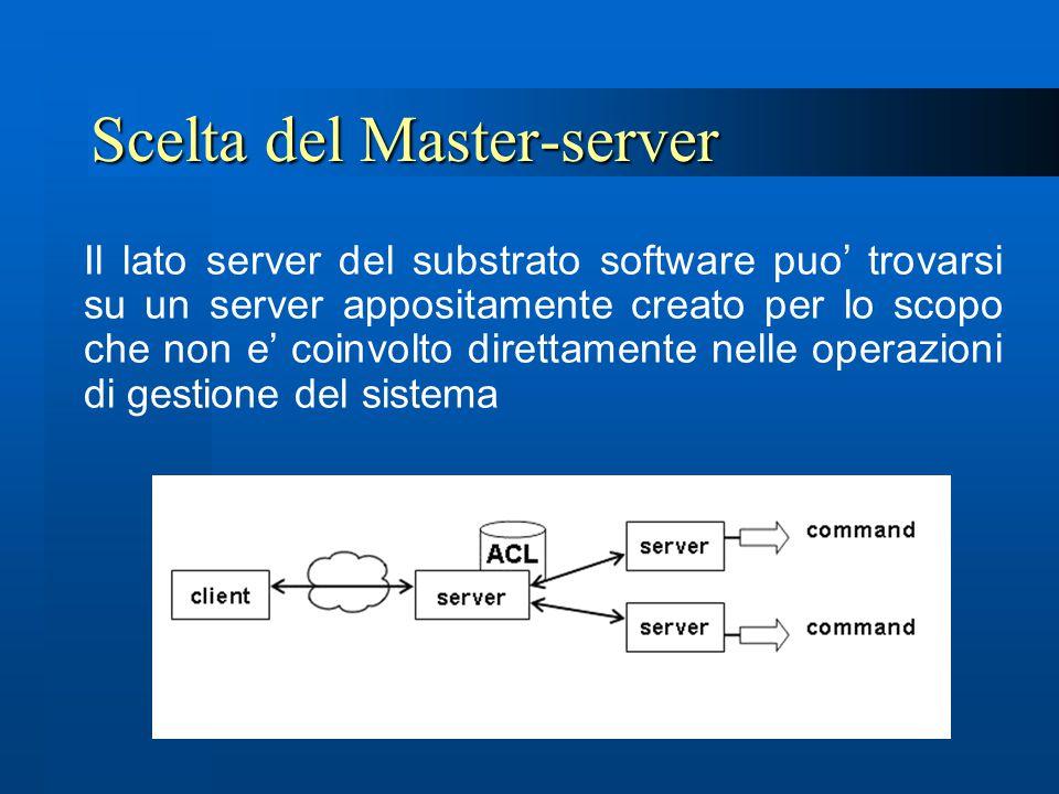 Scelta del Master-server Il lato server del substrato software puo' trovarsi su un server appositamente creato per lo scopo che non e' coinvolto diret