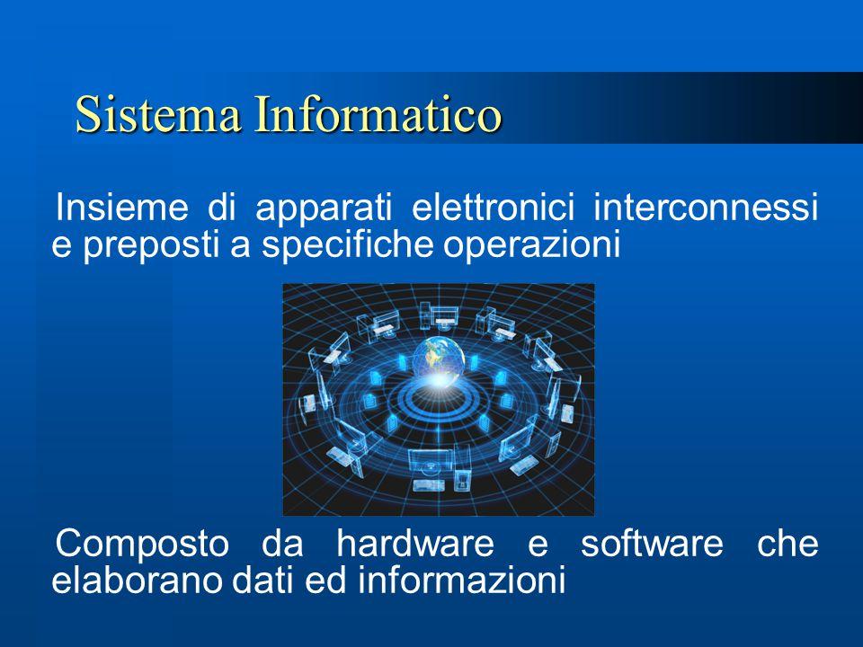 Sistema Informatico Insieme di apparati elettronici interconnessi e preposti a specifiche operazioni Composto da hardware e software che elaborano dat